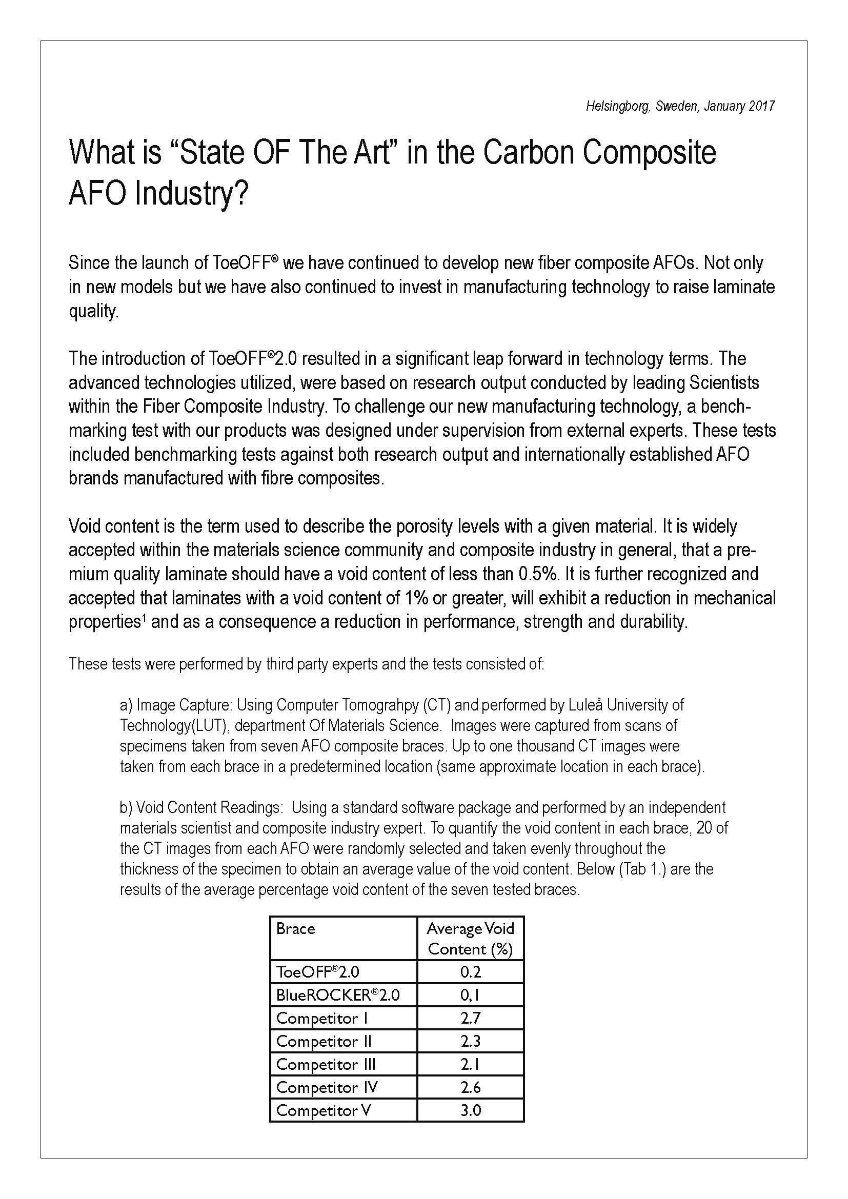 """What is """"State OF The Art"""" in the Carbon Composite AFO Industry?"""
